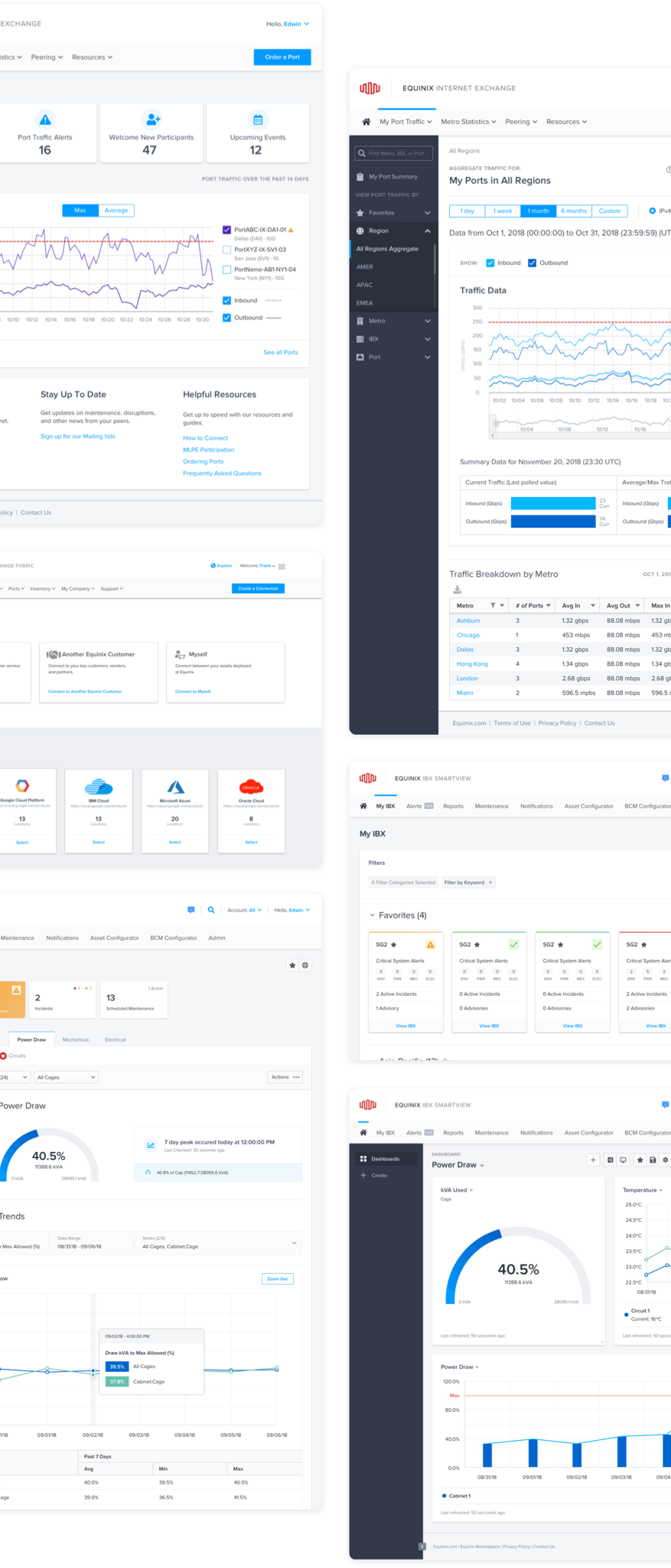 Collage of varous Equinix products